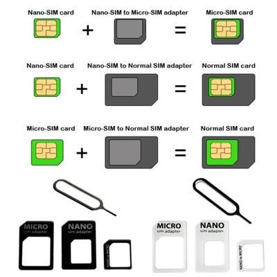 Adapter Karty Sim Na Micro Sim Nano Sim Kluczyk 6156298478 Oficjalne Archiwum Allegro