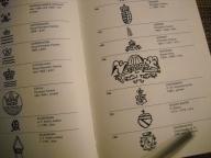 SŁOWNIK sygnatur porcelany 255 str cały świat