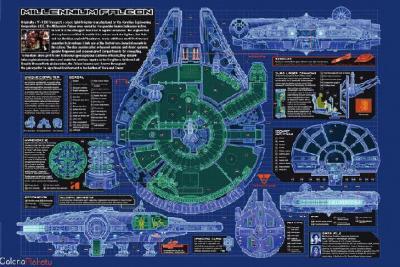 Gwiezdne Wojny - Sokół Millenium - plakat 91,5x61