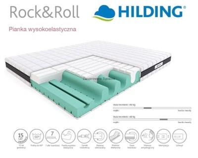 MATERAC ROCK&ROLL HILDING 100x200,KRAKÓW,15lat ...