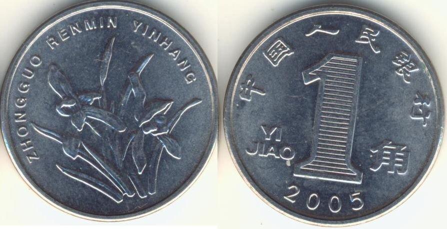 Chiny 1 juan 2005