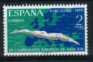 Hiszpania, M 1880, sport