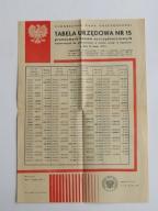 Tabela 15 Premiowych Bonów Oszczędnościowych 1973
