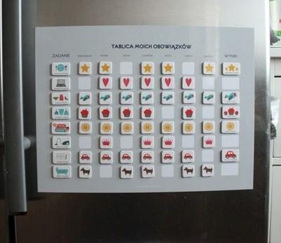 Magnetyczna motywacyjna tablica obowiązków