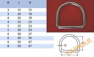 D-RING 4X20 A4 KWASOODPORNY ZAMKNIĘTY NIERDZEWNY
