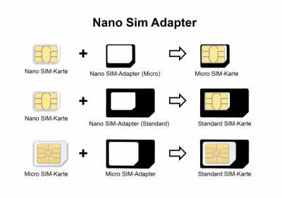 Solidny Adapter Karty Sim Na Micro Sim Nano Sim 5697884290 Oficjalne Archiwum Allegro